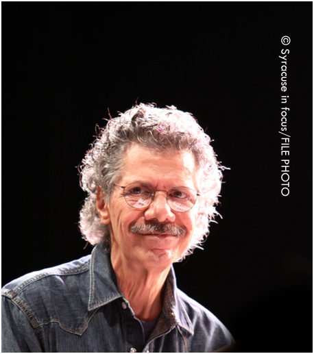Chick Corea was named 2015 Jazz Artist of the Year in the Downbeat Reader's Poll.